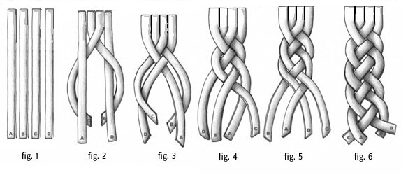 four_string_braided-strap