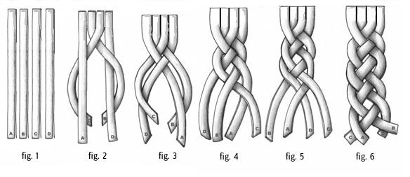 four_string_braided-strap